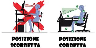 postura corretta scrivania postura lavorativa corretta fitnessway