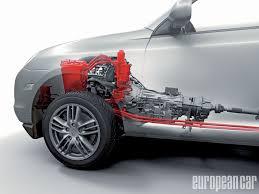 Porsche Cayenne Hybrid Mpg - 2010 porsche cayenne diesel and hybrid s models european car