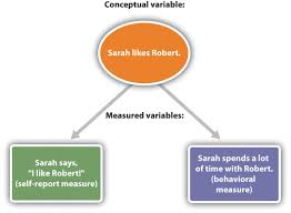 1 3 conducting research in social psychology principles of