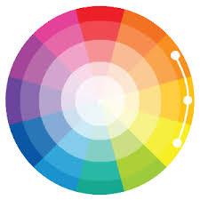 Color Wheel Scheme Color Schemes
