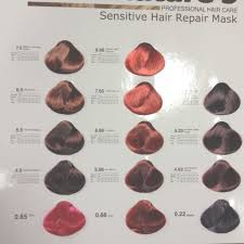 different shades of red different shades of red hair color names mediwiki wiki des ecn