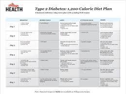 breakfast menu for diabetics simple diabetic diet plan nutrisystem 14 days free