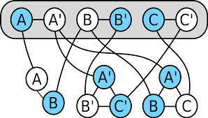 reduction complexity wikipedia