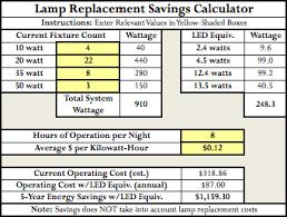 led light energy calculator energy savings kansas city backyard lighting natural accents