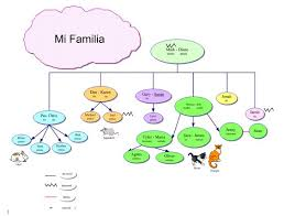 28 images of family tree template printable leseriail com