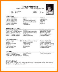 Model Resume Example by 9 Model Resume Template Addressing Letter