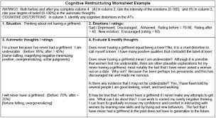 cbt techniques part 1 cognitive restructuring maternal mental