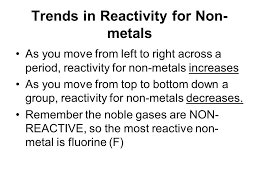 Most Reactive Metals On The Periodic Table Where Is The Most Reactive Nonmetal On Periodic Table Periodic