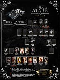 the 25 best stark family tree ideas on pinterest jon snow