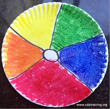child care basics resource blog paper plate beach ball
