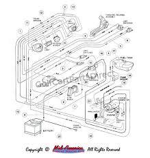 1994 club car gas wiring diagram 1994 free wiring diagrams