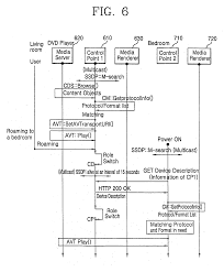 patent us20050204065 synchronization method of upnp based home