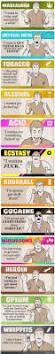 51 best funny images on pinterest funny stuff random stuff and