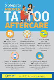 tattoo care swimming the 5 steps to proper tattoo aftercare infographic marine agency
