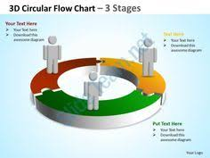 free process flow diagram for powerpoint is a simple and free