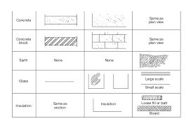 plan view symbols