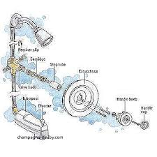 bathroom sink faucet best of bathroom sink parts terminology