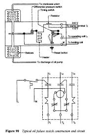 100 wiring diagram danfoss compressors bitzer cold room