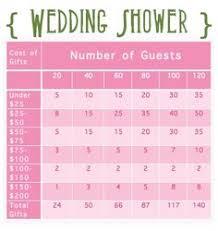 top 10 wedding registry top 10 wedding weddings and website