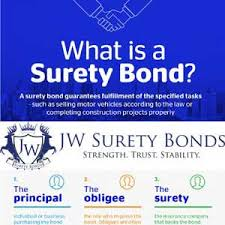 what is a surety bond a complete guide jw surety bonds