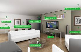 Home Technologies by Classy 10 New Technology For Homes Inspiration Of New Technolo