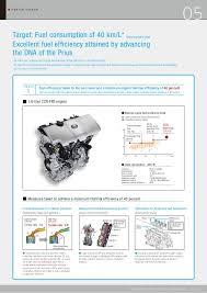 toyota prius petrol consumption toyota prius 4 presentation