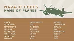 navajo code talkers and the unbreakable code u2014 central