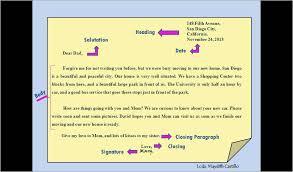 sample informal letter format format of informal letter as per