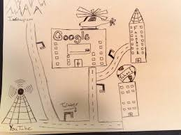 Draw On Google Maps Draw Your Own Map Of The Internet Show Your Home