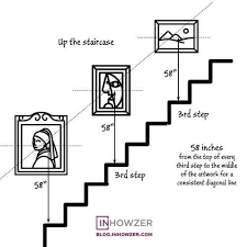 best 25 staircase pictures ideas on pinterest picture wall