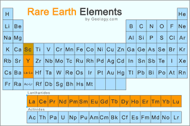 How Many Groups Are On The Periodic Table Ree Rare Earth Elements Metals Minerals Mining Uses