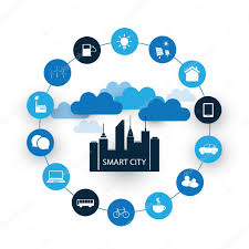 internet of things smart city mobile networking design concept