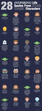 28 words of wisdom from wars quotes infographic geektyrant