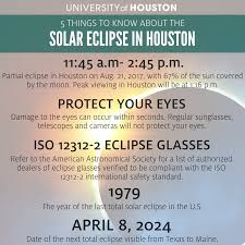houston map glasses uh prepares for the solar eclipse of houston