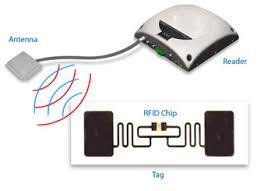 passive rfid technology