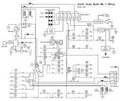 wiring diagram electrical wiring diagram collection koreasee com