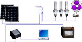 solar light for home solar home lighting system solar lighting system for homes