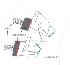 schematic sketch stick blade clamping in cutter body blue lines