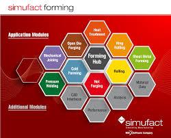 forming simulation simufact forming simufact