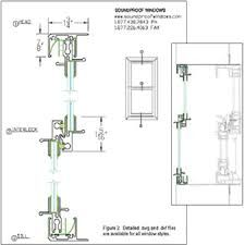 soundproof glass sliding doors information for architects u0026 acoustical engineers soundproof