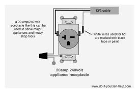 wiring wiring diagram of how to wire a single pole switch diagram