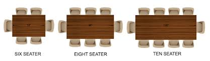 rectangle dining table sizes to choose the perfect shape and size for your dining room table