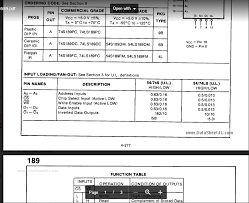 Test Benches In Vhdl Write A Vhdl Program In Test Bench Code For 64 Bit Chegg Com