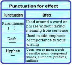 choosing punctuation for effect lesson for kids study com