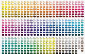Pantone Yellow by 100 Pantone Yellow Pantone Lighting Indicator Stickers D65