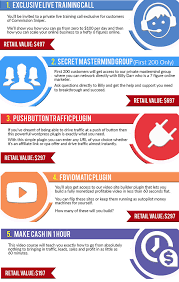 How Many Of These Powerful by Commission Sniper Review U2013 Automate Free Traffic For Hands Free Profit