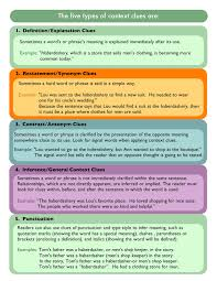 different types of context clues google search close reading