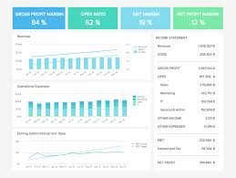 Credit Card Expense Report Template by Explore The Best Management Dashboard Examples U0026 Templates