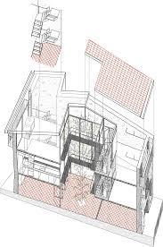 Casas Estrechas Entre Medianeras