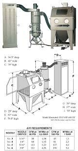 Sandblast Cabinet Parts Clemcobnp 65 Pressure Blast Cabinet Clemco Abrasive Blasting